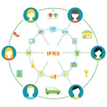 IFRS SE